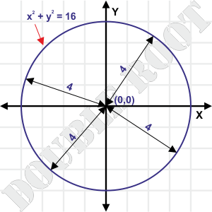 Coordinate Geometry Equation to a locus