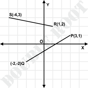 Distance Formula examples