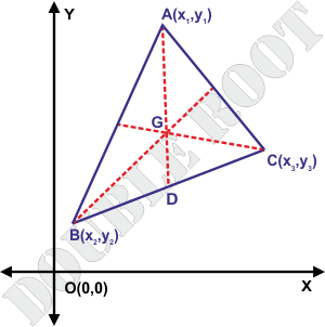 Coordinates of the Centroid of a triangle