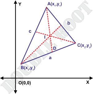 Coordinates of the Incentre of a triangle