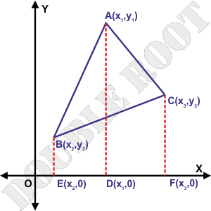 Coordinate Geometry - Area of a Triangle