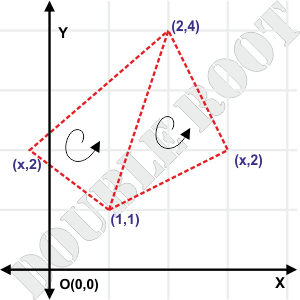 Coordinate Geometry - Area of a triangle example