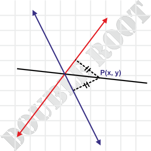 straight line angle bisectors coordinate geometry