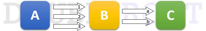 pc3-ABC