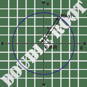 ci2-circle-standard