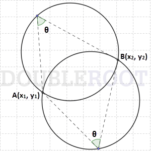 circle-equation-1