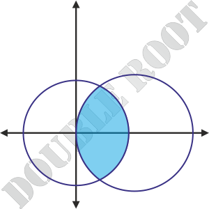 circle, position of a point, example