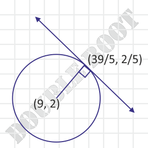 Circle Tangent