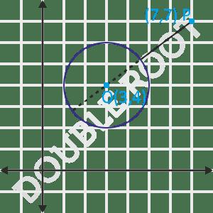 circle shortest distance