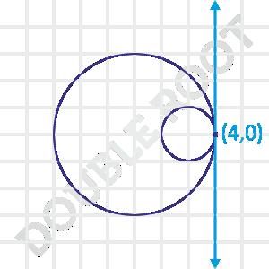 circle common tangents