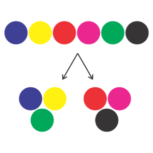 permutations groups