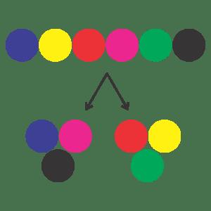 permutations groups